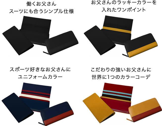 オーダーメイド財布の変わったプレゼント